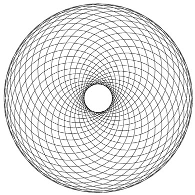 additional spirograph like harmonic patterns